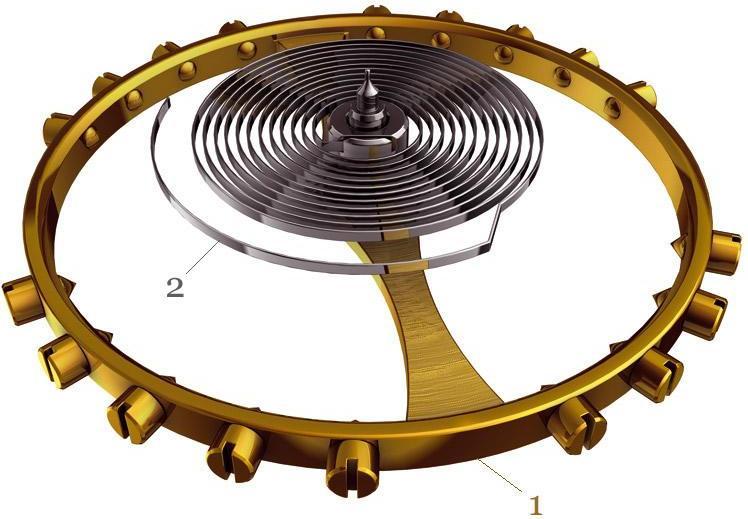 Le balancier / spiral - Source internet